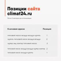Seo-продвижение климат24 - на 40% больше трафика после сео